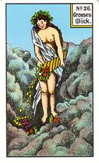 Significado de las Cartas del Tarot Gitano 34
